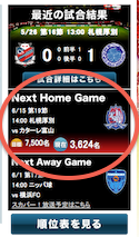 ホームゲームの目標来場者数及びチケット販売数がオフィシャルサイト上に表示されるようになりました